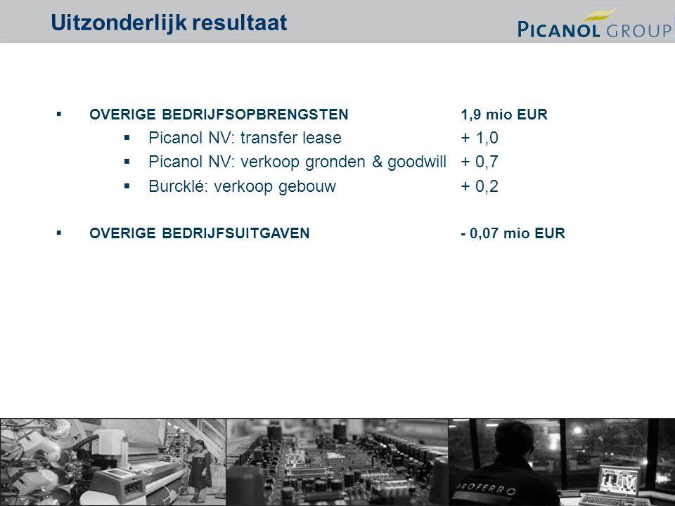 8 Uitzonderlijk resultaat  OVERIGE BEDRIJFSOPBRENGSTEN1,9 mio EUR  Picanol NV: transfer lease+ 1,0  Picanol NV: verkoop gronden & goodwill+ 0,7  Burcklé: verkoop gebouw+ 0,2  OVERIGE BEDRIJFSUITGAVEN - 0,07 mio EUR