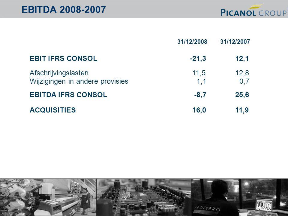 9 EBITDA 2008-2007 31/12/200831/12/2007 EBIT IFRS CONSOL-21,312,1 Afschrijvingslasten11,512,8 Wijzigingen in andere provisies1,10,7 EBITDA IFRS CONSOL-8,725,6 ACQUISITIES16,011,9