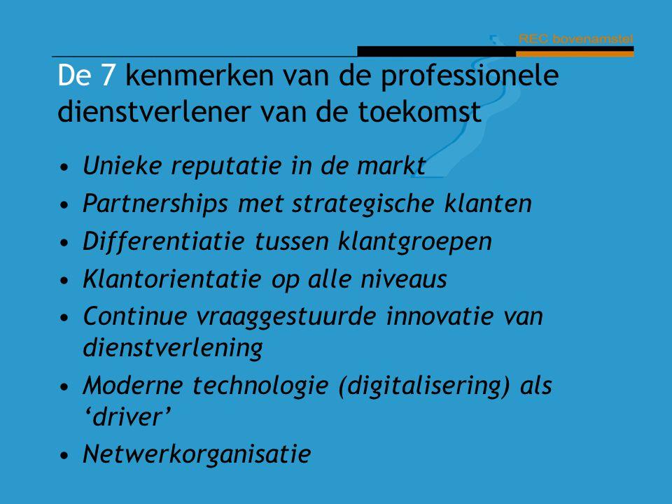De 7 kenmerken van de professionele dienstverlener van de toekomst Unieke reputatie in de markt Partnerships met strategische klanten Differentiatie t