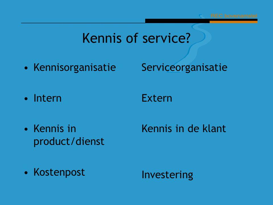 Kennis of service? Kennisorganisatie Intern Kennis in product/dienst Kostenpost Serviceorganisatie Extern Kennis in de klant Investering