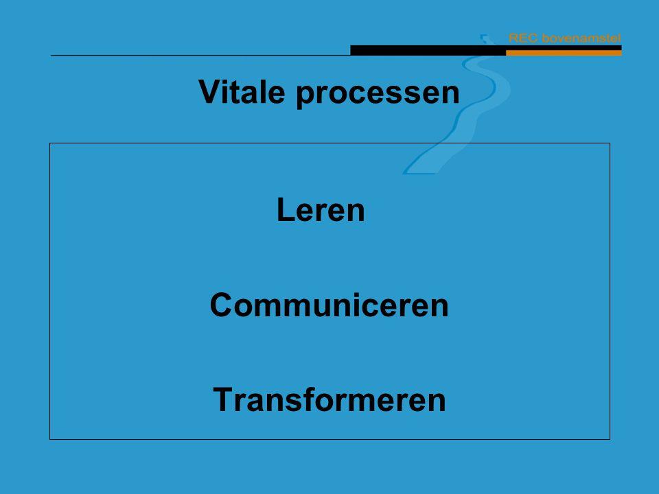 Vitale processen Leren Communiceren Transformeren