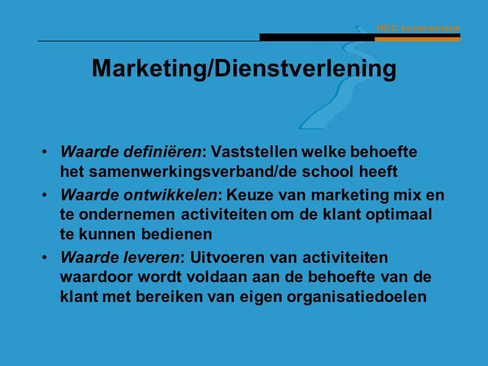 Marketing/Dienstverlening Waarde definiëren: Vaststellen welke behoefte het samenwerkingsverband/de school heeft Waarde ontwikkelen: Keuze van marketi