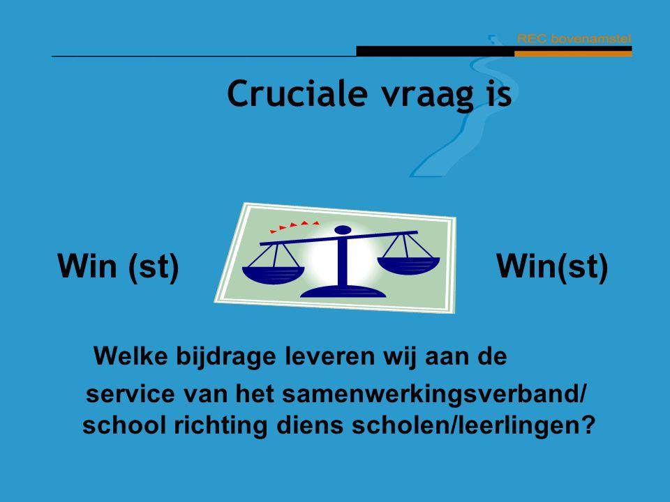 Cruciale vraag is Win (st) Win(st) Welke bijdrage leveren wij aan de service van het samenwerkingsverband/ school richting diens scholen/leerlingen?