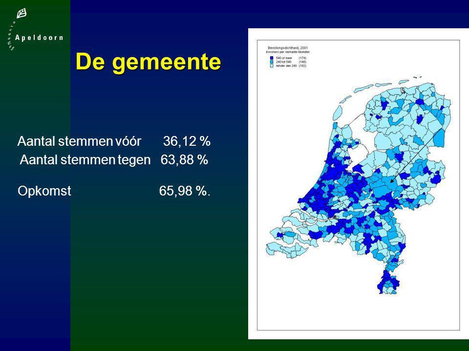 De gemeente Aantal stemmen vóór36,12 % Aantal stemmen tegen 63,88 % Opkomst 65,98 %.