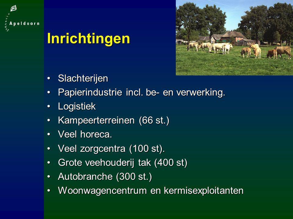 Lange Termijn Speerpunt 2005-2008 Uitbreiding preventieve handhaving d.m.v.