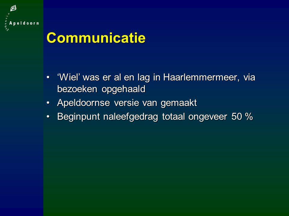 Communicatie 'Wiel' was er al en lag in Haarlemmermeer, via bezoeken opgehaald'Wiel' was er al en lag in Haarlemmermeer, via bezoeken opgehaald Apeldo
