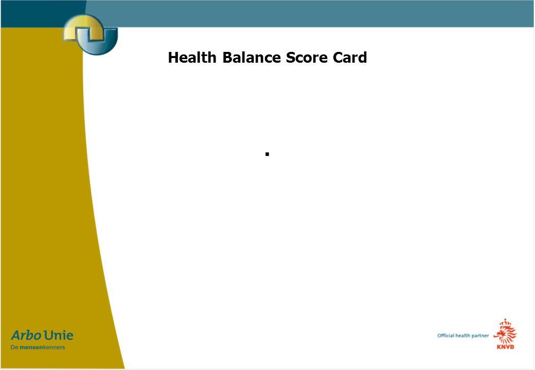 Health Balance Score Card.