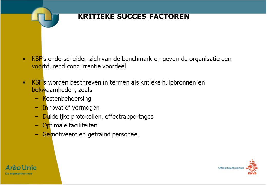 KRITIEKE SUCCES FACTOREN KSF's onderscheiden zich van de benchmark en geven de organisatie een voortdurend concurrentie voordeel KSF's worden beschreven in termen als kritieke hulpbronnen en bekwaamheden, zoals –Kostenbeheersing –Innovatief vermogen –Duidelijke protocollen, effectrapportages –Optimale faciliteiten –Gemotiveerd en getraind personeel