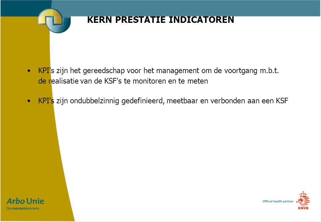 KERN PRESTATIE INDICATOREN KPI s zijn het gereedschap voor het management om de voortgang m.b.t.