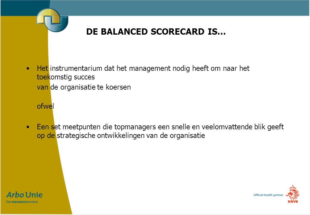 DE BALANCED SCORECARD IS… Het instrumentarium dat het management nodig heeft om naar het toekomstig succes van de organisatie te koersen ofwel Een set meetpunten die topmanagers een snelle en veelomvattende blik geeft op de strategische ontwikkelingen van de organisatie