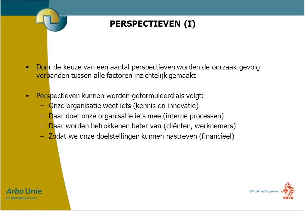 PERSPECTIEVEN (II) Voor het gezondheidsbeleid kan men denken aan: –Financiën –Medewerkers –Interne proces –Leren en groeien
