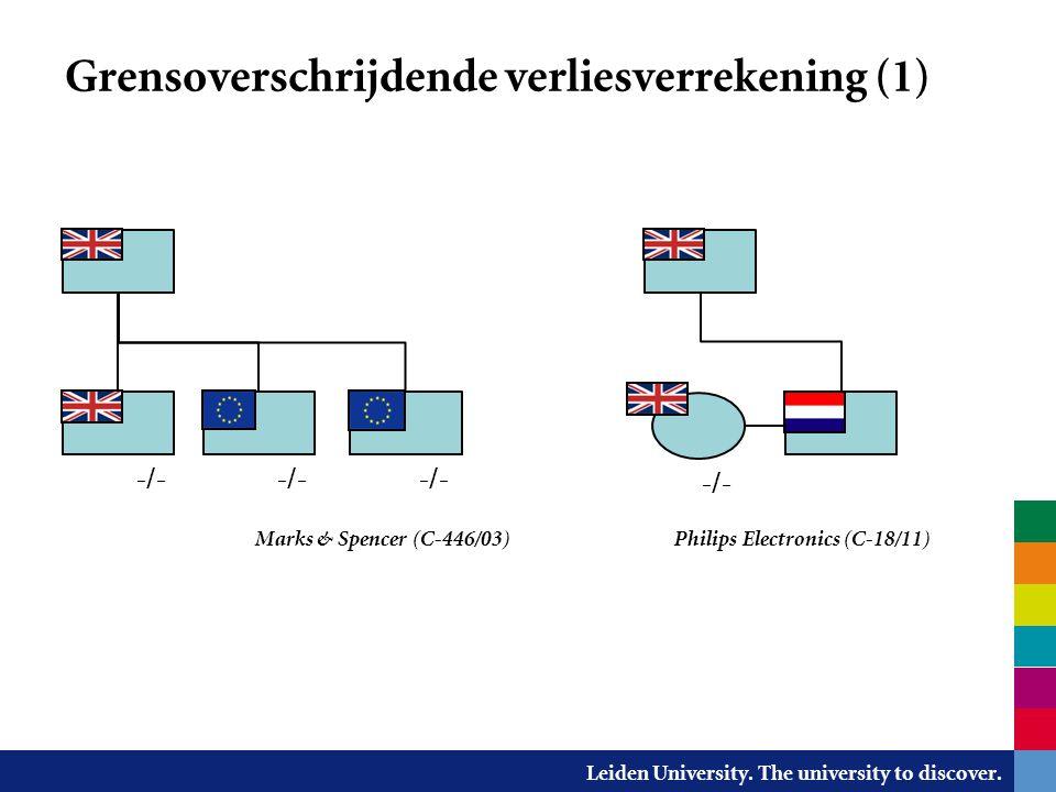 Leiden University. The university to discover. Grensoverschrijdende verliesverrekening (1) -/- Marks & Spencer (C-446/03) -/- Philips Electronics (C-1