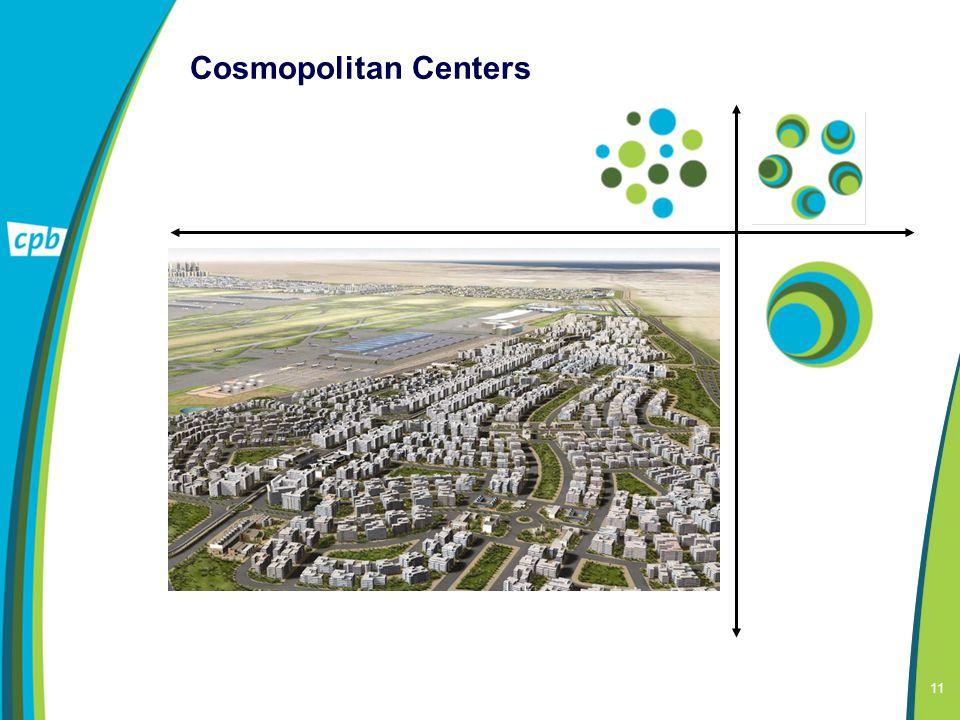 11 Cosmopolitan Centers Bio en nanotechnologie: wetenschap Communicatie: mondiale taakverdeling Steden: gespecialiseerde clusters Risico: andere stad