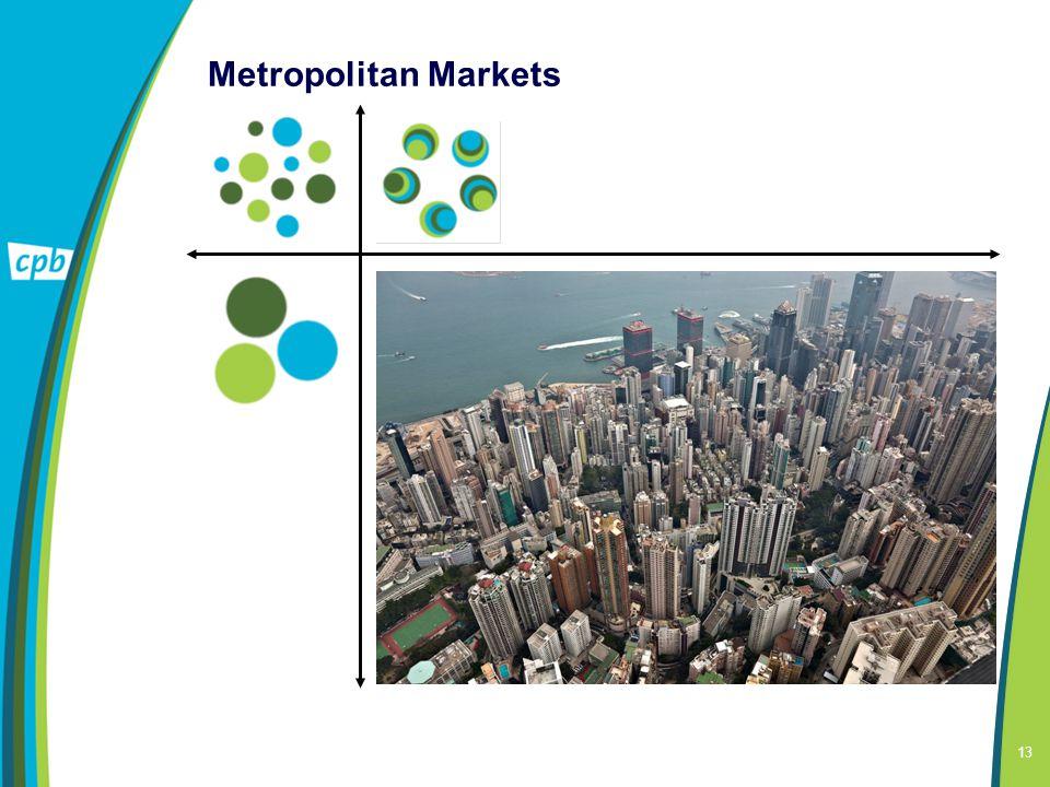13 Metropolitan Markets Bio- en nanotechnologie doorbraak Grote bedrijven: marktgerichte toepassingen Onderzoekscentra en persoonlijk contact Metropoo