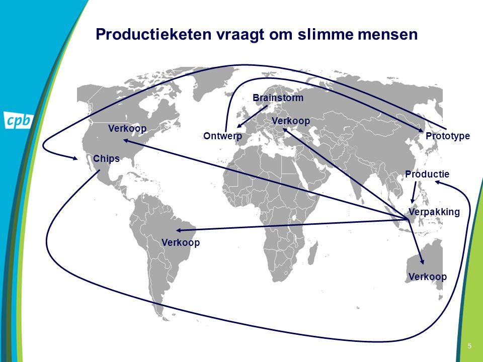 6 Productieketen vraagt om sterke steden Stockholm BarcelonaTokio Dallas Verpakking Verkoop Productie
