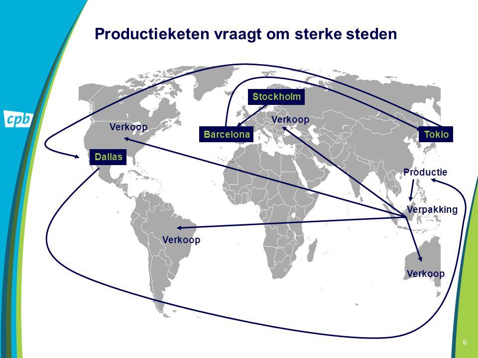 17 Verbindingen TTCCEEMM Werknemerscontinentaallokaal en mondiaal nationaallokaal Ideeënmondiaallokaal en mondiaal mondiaallokaal Goederenmondiaal continentaalbeperkt Stedelijke infrastructuur 0++++++ Structuur Nederland deel van (virtueel) netwerk lokale infrastructuur verbinding mondiale kennis Randstad ++