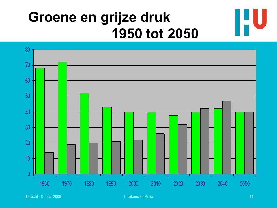 Utrecht, 13 mei 200914Captains of Arbo Groene en grijze druk 1950 tot 2050