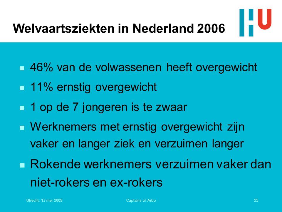Utrecht, 13 mei 200925Captains of Arbo Welvaartsziekten in Nederland 2006 n 46% van de volwassenen heeft overgewicht n 11% ernstig overgewicht n 1 op
