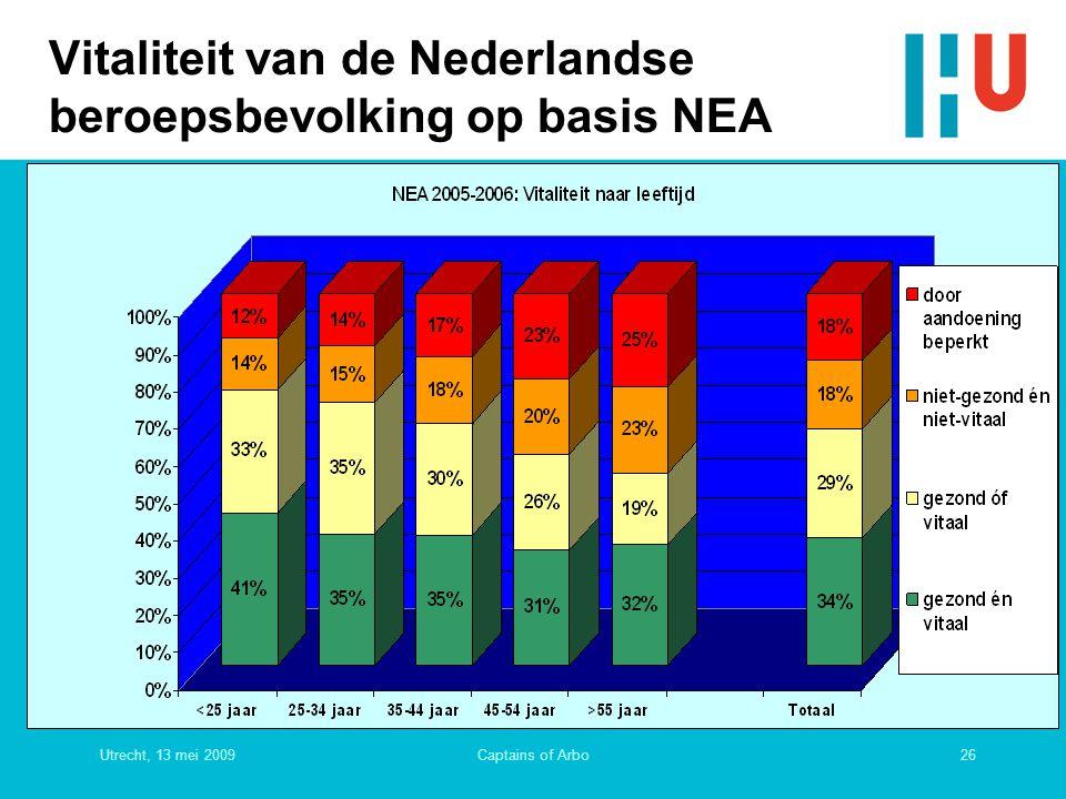 Utrecht, 13 mei 200926Captains of Arbo Vitaliteit van de Nederlandse beroepsbevolking op basis NEA
