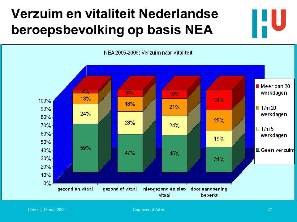 Utrecht, 13 mei 200927Captains of Arbo Verzuim en vitaliteit Nederlandse beroepsbevolking op basis NEA