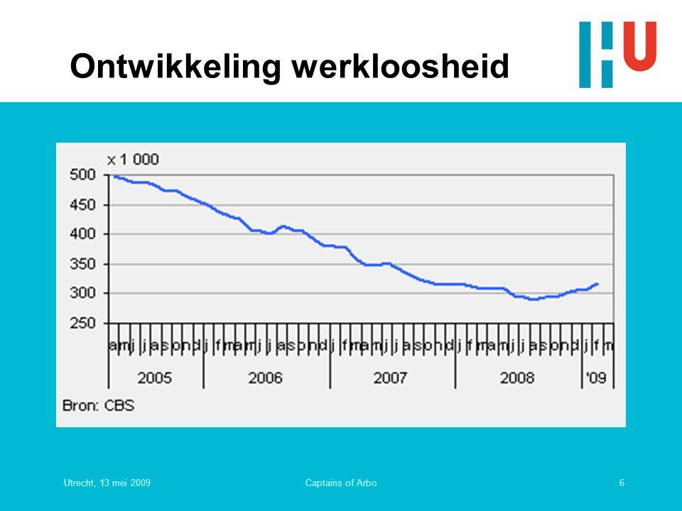 Utrecht, 13 mei 200917Captains of Arbo Management over vergrijzing (Adams et al, 2005 en Van Dalen et al, 2007) n Geen/nauwelijks beleid n Negatieve beelden overheersen n Oudere werknemers duurder, minder productief, vaker ziek, en moeite met veranderingen en technische vernieuwingen n Slechts één op de 8 werkgevers stimuleert werknemers door te werken n Slechts één op de 12 werkgevers werft oudere werknemers