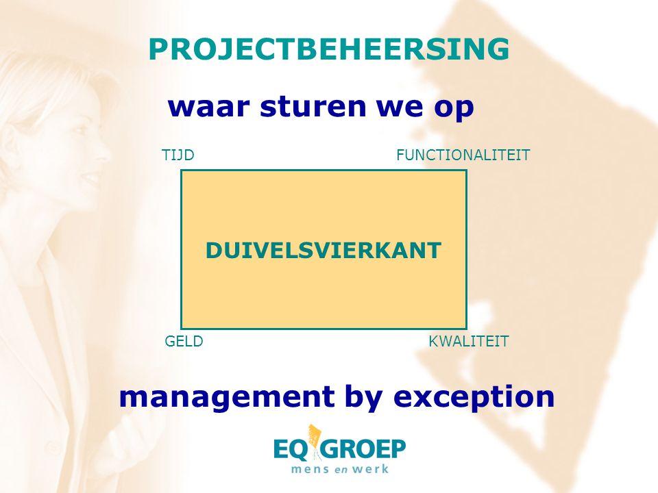 DUIVELSVIERKANT TIJD KWALITEIT FUNCTIONALITEIT GELD PROJECTBEHEERSING waar sturen we op management by exception