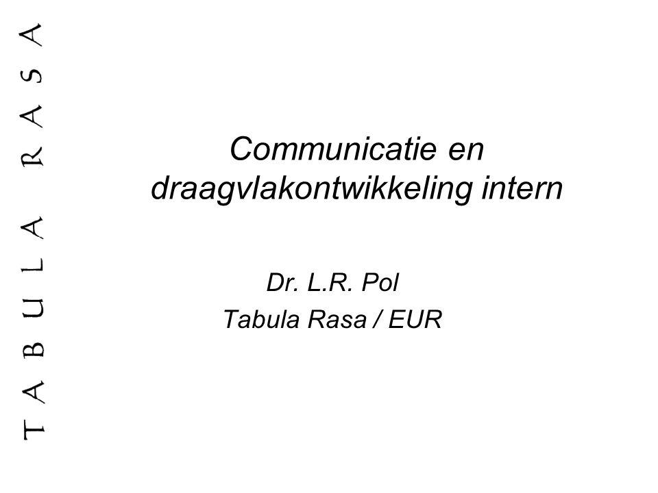 Communicatie en draagvlakontwikkeling intern Dr. L.R. Pol Tabula Rasa / EUR
