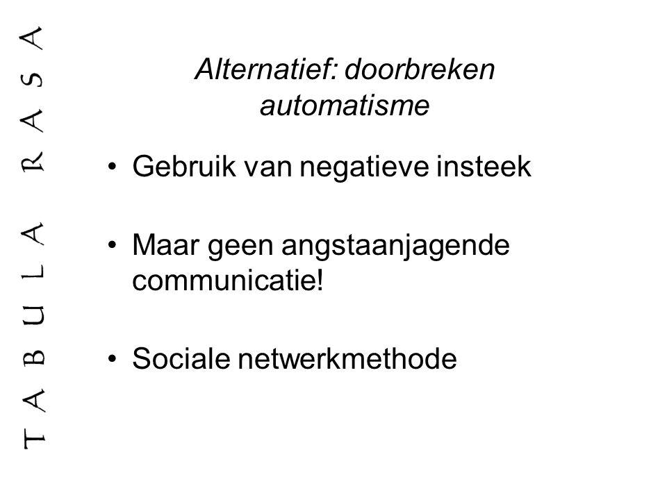 Alternatief: doorbreken automatisme Gebruik van negatieve insteek Maar geen angstaanjagende communicatie! Sociale netwerkmethode