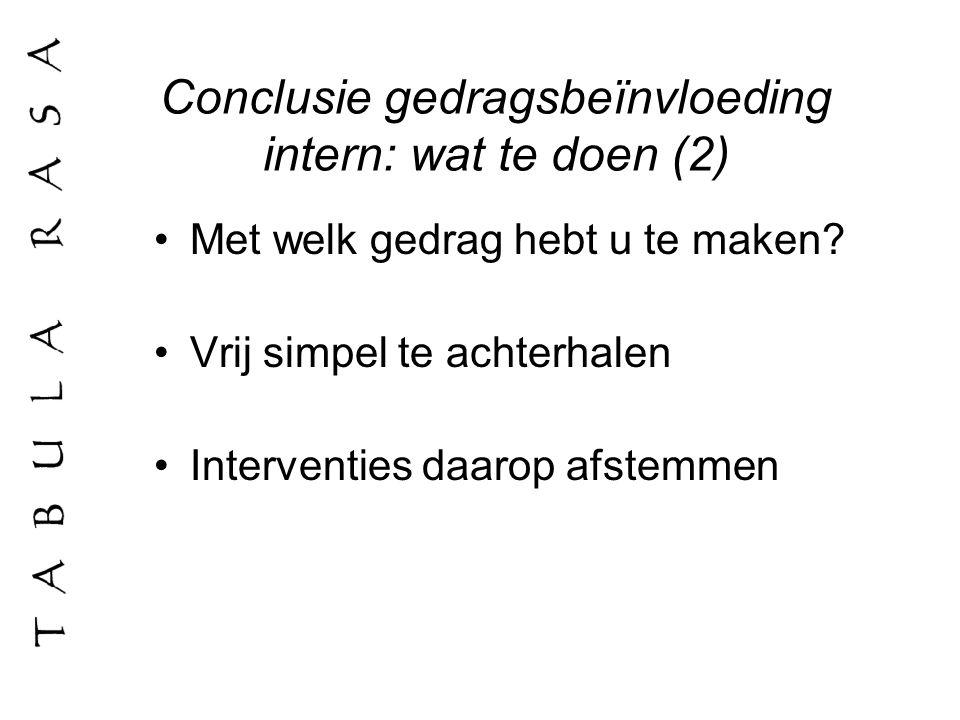 Conclusie gedragsbeïnvloeding intern: wat te doen (2) Met welk gedrag hebt u te maken? Vrij simpel te achterhalen Interventies daarop afstemmen