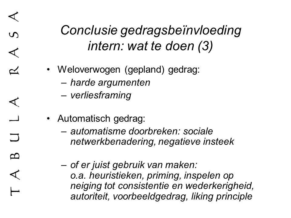 Conclusie gedragsbeïnvloeding intern: wat te doen (3) Weloverwogen (gepland) gedrag: –harde argumenten –verliesframing Automatisch gedrag: –automatism
