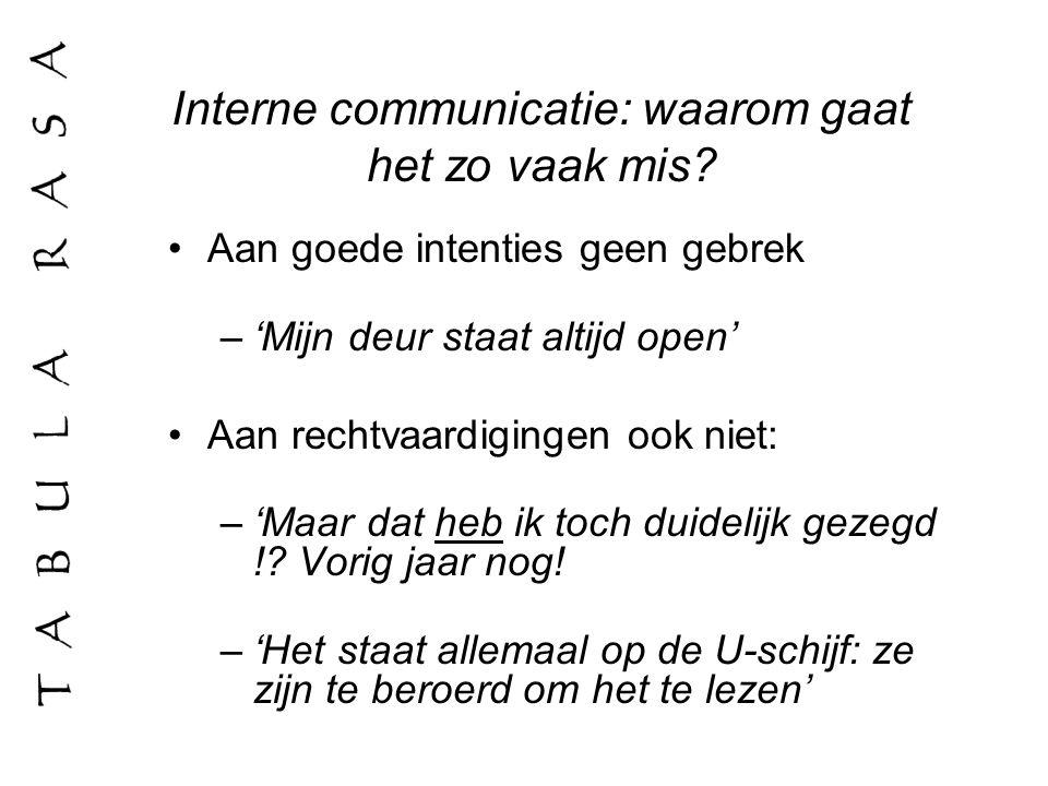 Interne communicatie: waarom gaat het zo vaak mis? Aan goede intenties geen gebrek –'Mijn deur staat altijd open' Aan rechtvaardigingen ook niet: –'Ma