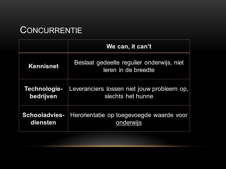 We can, it can't Kennisnet Beslaat gedeelte regulier onderwijs, niet leren in de breedte Technologie- bedrijven Leveranciers lossen niet jouw probleem