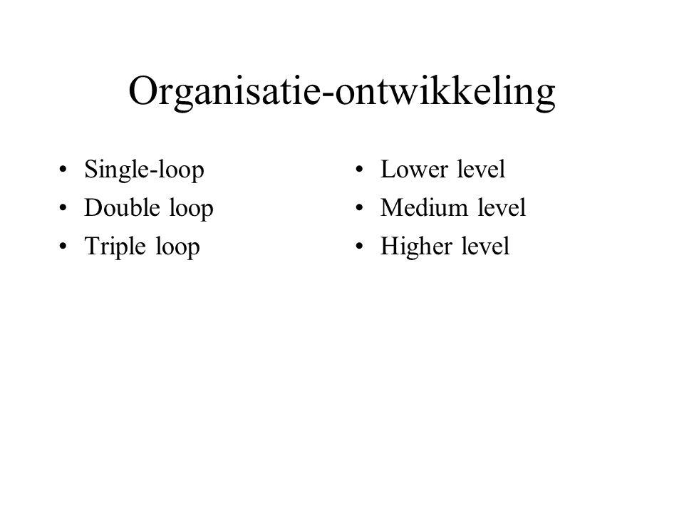 Organisatie-ontwikkeling Single-loop Double loop Triple loop Lower level Medium level Higher level