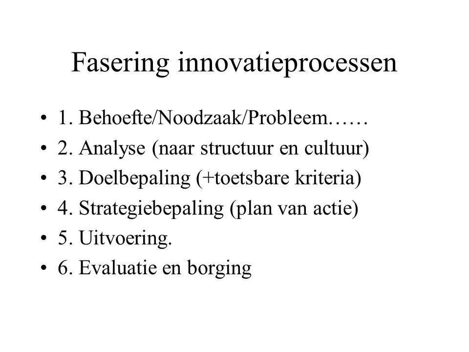 Fasering innovatieprocessen 1.Behoefte/Noodzaak/Probleem…… 2.