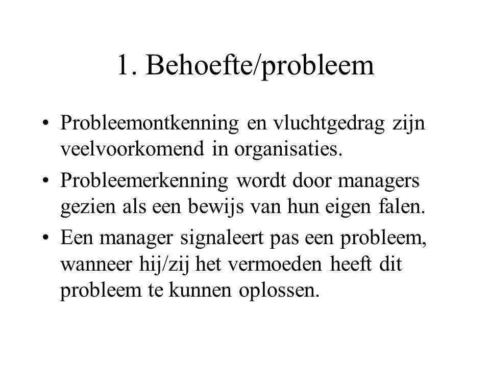 1.Behoefte/probleem Probleemontkenning en vluchtgedrag zijn veelvoorkomend in organisaties.