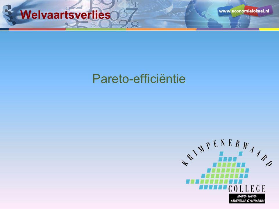www.economielokaal.nl Pareto-efficiëntie Welvaartsverlies