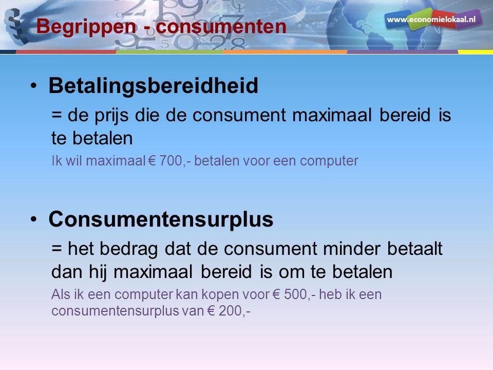 www.economielokaal.nl Begrippen - consumenten Betalingsbereidheid = de prijs die de consument maximaal bereid is te betalen Ik wil maximaal € 700,- be