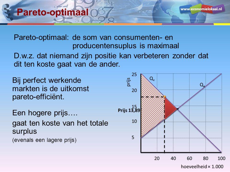 www.economielokaal.nl Pareto-optimaal Pareto-optimaal: de som van consumenten- en producentensuplus is maximaal D.w.z. dat niemand zijn positie kan ve