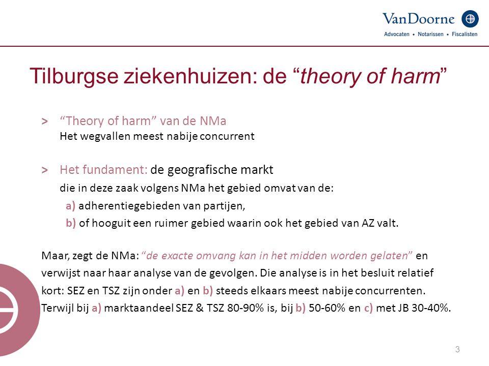 """3 Tilburgse ziekenhuizen: de """"theory of harm"""" ˃ """"Theory of harm"""" van de NMa Het wegvallen meest nabije concurrent ˃Het fundament: de geografische mark"""