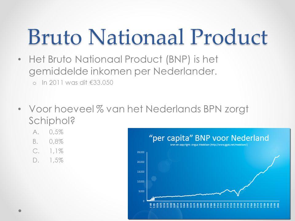 Bruto Nationaal Product Het Bruto Nationaal Product (BNP) is het gemiddelde inkomen per Nederlander. o In 2011 was dit €33.050 Voor hoeveel % van het
