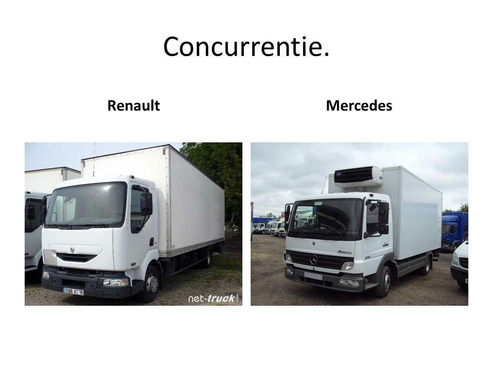 Concurrentie. RenaultMercedes