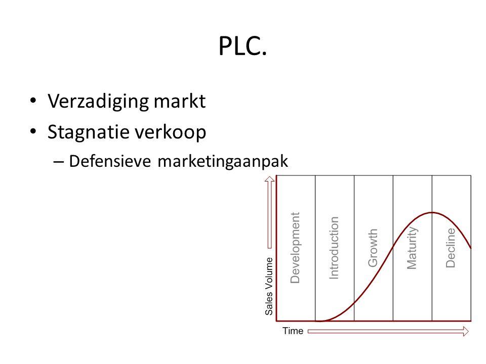 PLC. Verzadiging markt Stagnatie verkoop – Defensieve marketingaanpak