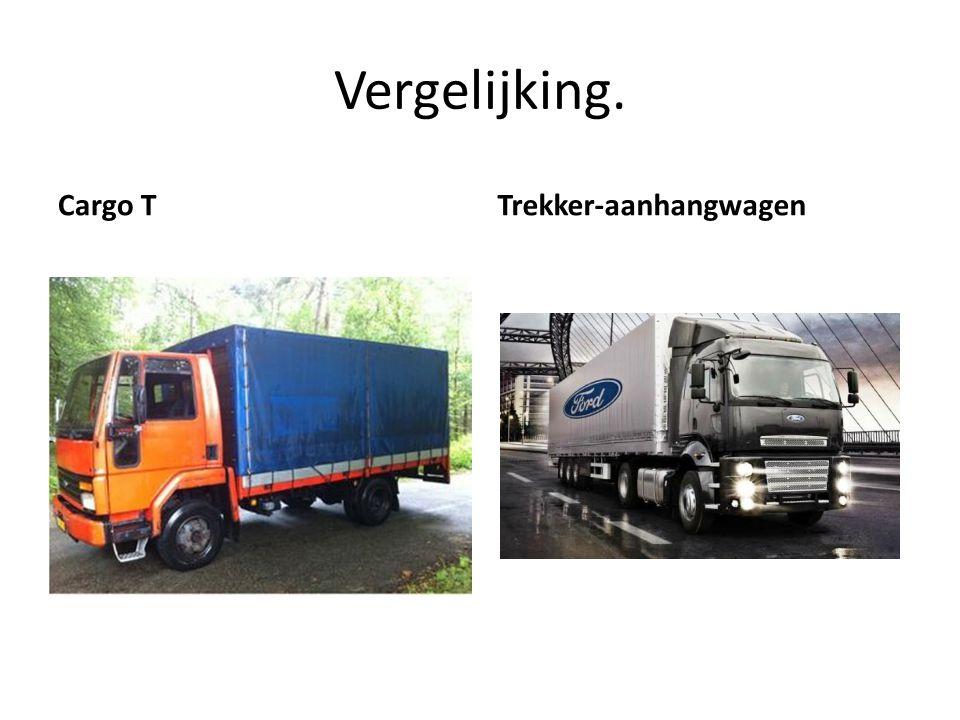 Vergelijking. Cargo TTrekker-aanhangwagen