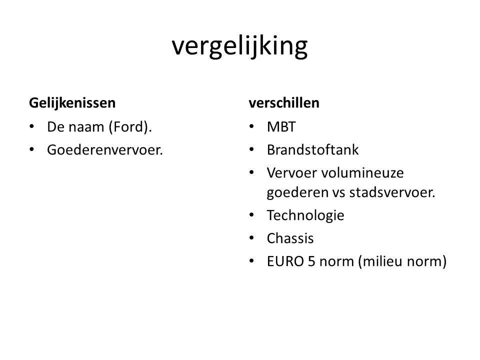 vergelijking Gelijkenissen De naam (Ford). Goederenvervoer. verschillen MBT Brandstoftank Vervoer volumineuze goederen vs stadsvervoer. Technologie Ch
