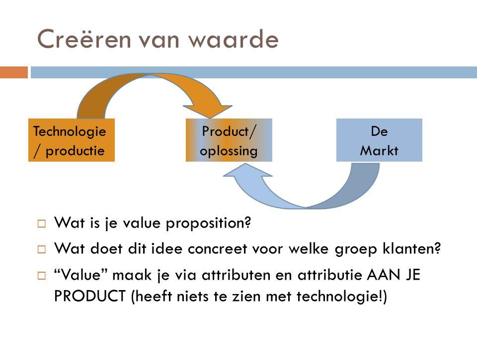 """Creëren van waarde  Wat is je value proposition?  Wat doet dit idee concreet voor welke groep klanten?  """"Value"""" maak je via attributen en attributi"""