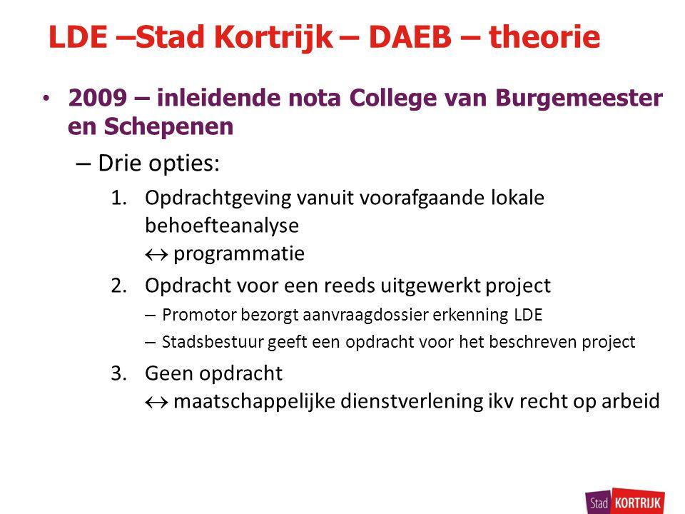 2009 – inleidende nota College van Burgemeester en Schepenen – Drie opties: 1.Opdrachtgeving vanuit voorafgaande lokale behoefteanalyse  programmatie