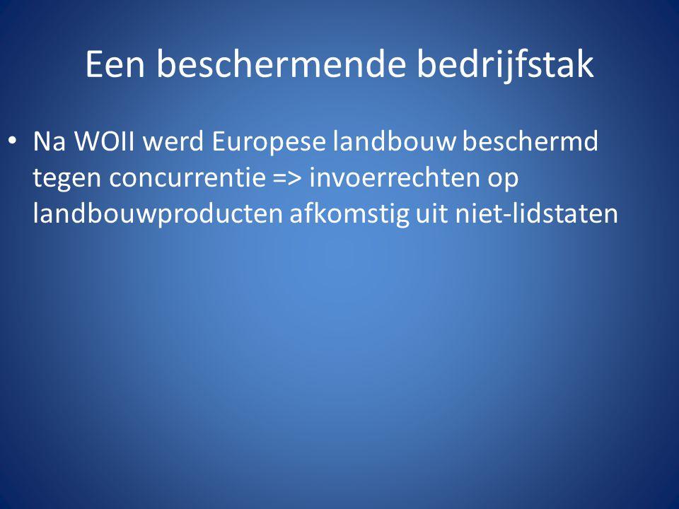 Een beschermende bedrijfstak Na WOII werd Europese landbouw beschermd tegen concurrentie => invoerrechten op landbouwproducten afkomstig uit niet-lidstaten