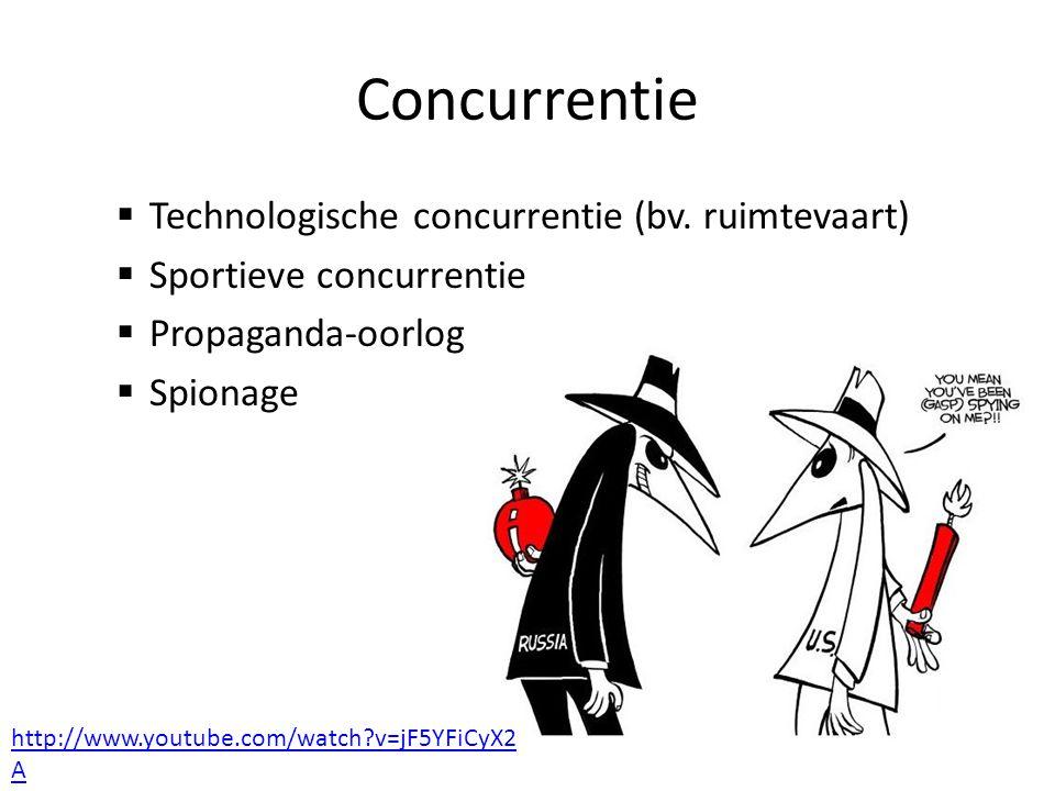 Concurrentie  Technologische concurrentie (bv.