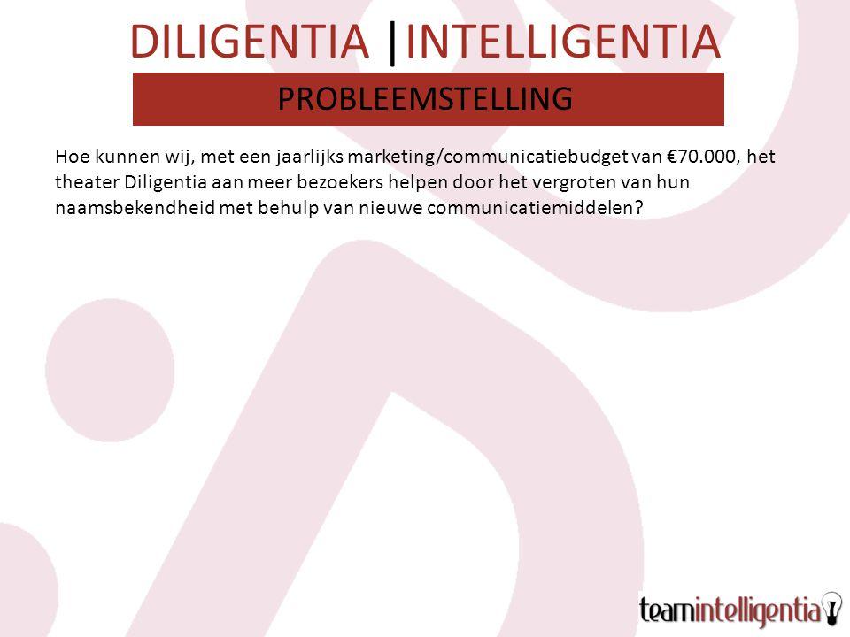 DILIGENTIA |INTELLIGENTIA Hoe kunnen wij, met een jaarlijks marketing/communicatiebudget van €70.000, het theater Diligentia aan meer bezoekers helpen door het vergroten van hun naamsbekendheid met behulp van nieuwe communicatiemiddelen.