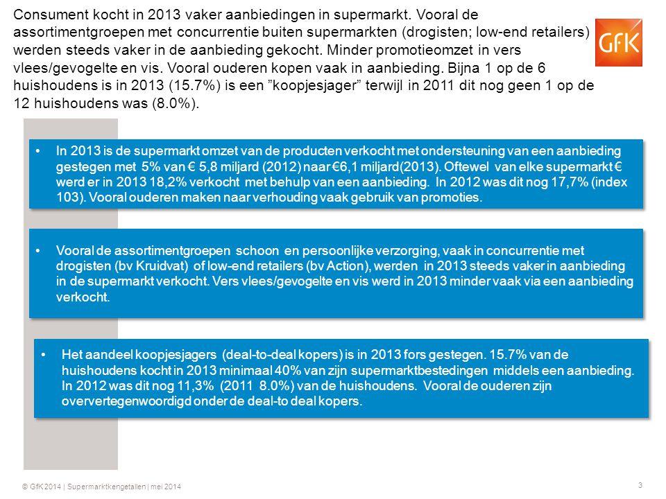 3 © GfK 2014 | Supermarktkengetallen | mei 2014 Consument kocht in 2013 vaker aanbiedingen in supermarkt. Vooral de assortimentgroepen met concurrenti